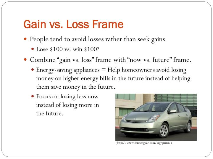 Gain vs. Loss Frame