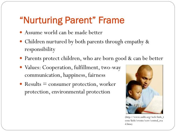 """Nurturing Parent"" Frame"