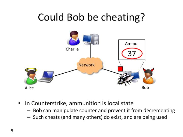 Could Bob be cheating?