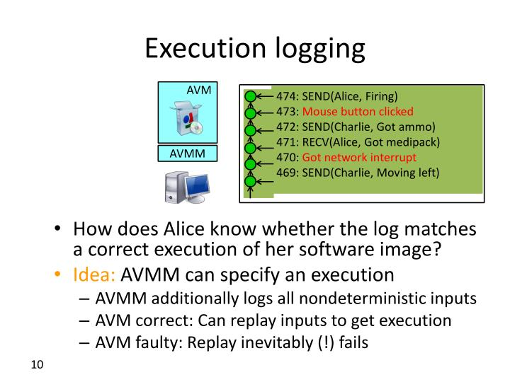 Execution logging
