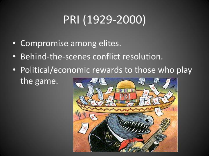 PRI (1929-2000)