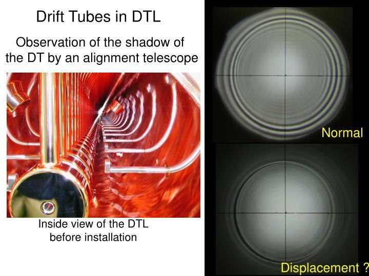 Drift Tubes in DTL
