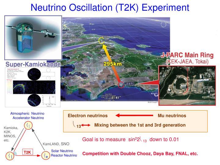 Atmospheric  Neutrino