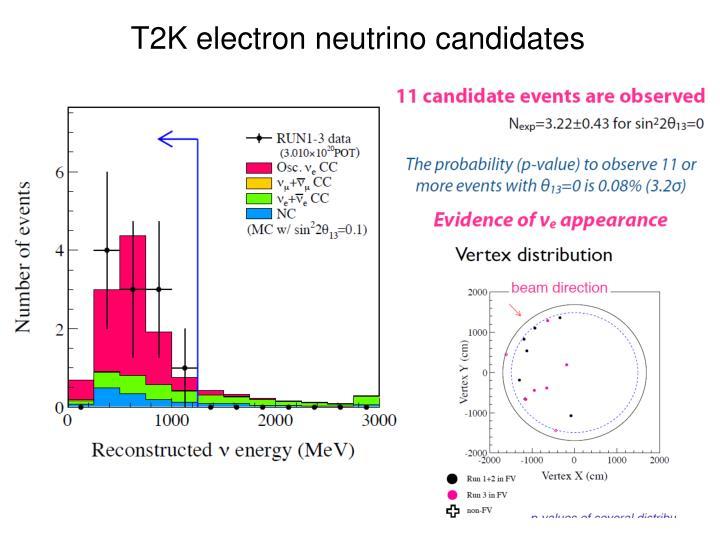 T2K electron neutrino candidates