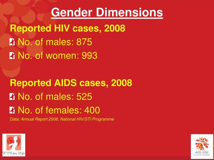 Gender dimensions