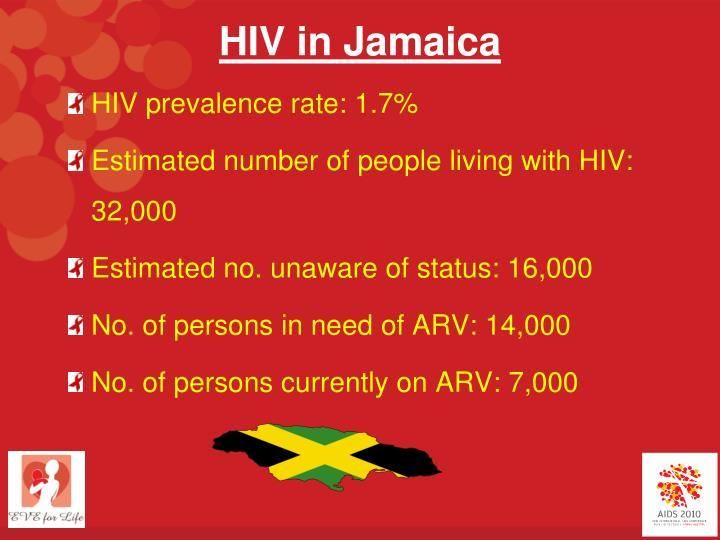 Hiv in jamaica