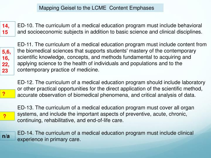 Mapping Geisel to the LCME  Content Emphases