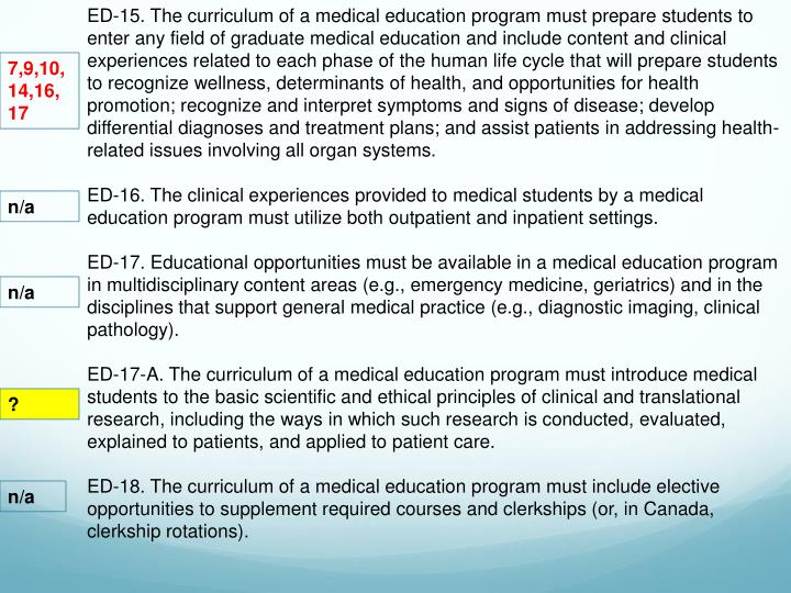 ED-15. The curriculum of a medical education program must prepare students to enter any field of graduate medical education and include content and clinical experiences related to each phase of the human life cycle that will prepare students to recognize wellness, determinants of health, and opportunities for health promotion; recognize and interpret symptoms and signs of disease; develop differential diagnoses and treatment plans; and assist patients in addressing health-related issues involving all organ systems.