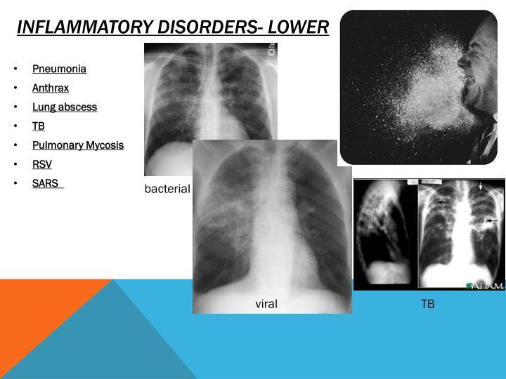 Inflammatory disorders-