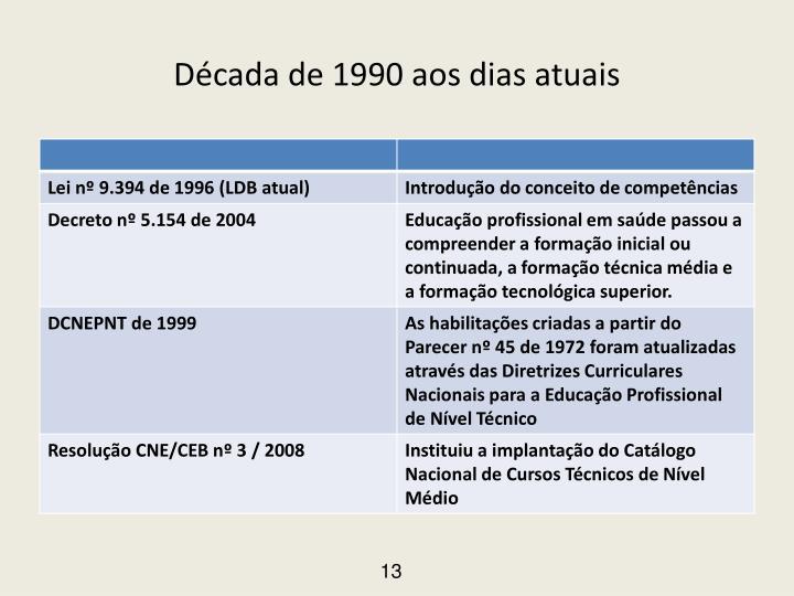 Década de 1990 aos dias atuais
