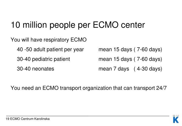 10 million people per ECMO center