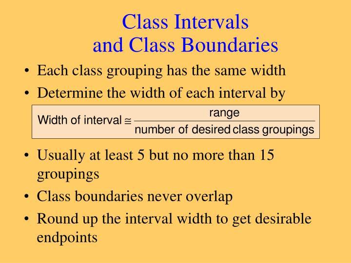 Class Intervals