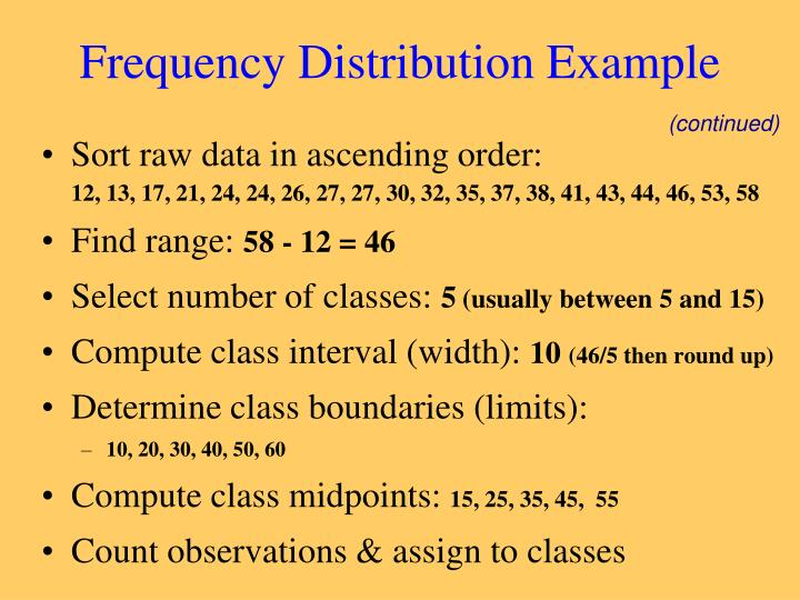 Frequency Distribution Example