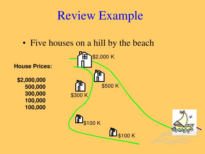 Five houses on a hill by the beach
