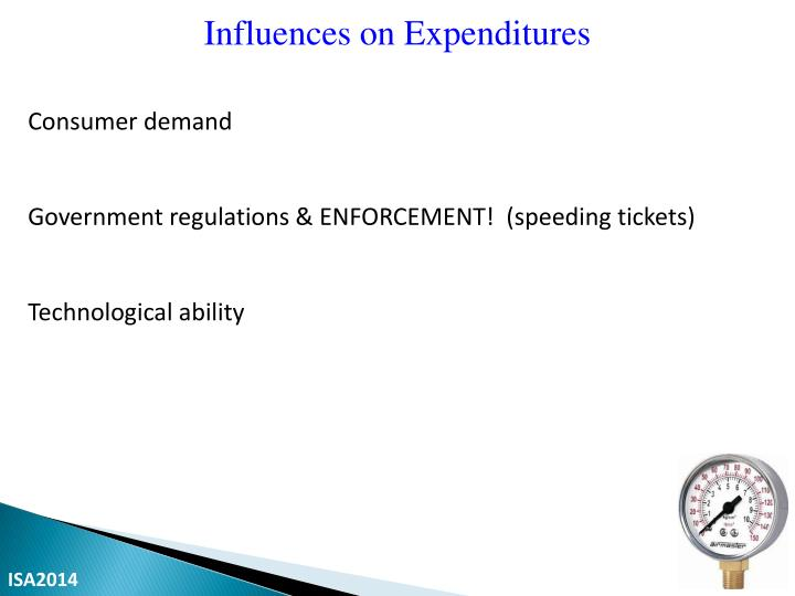 Influences on Expenditures