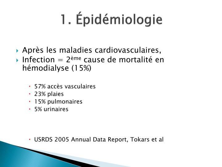 1. Épidémiologie