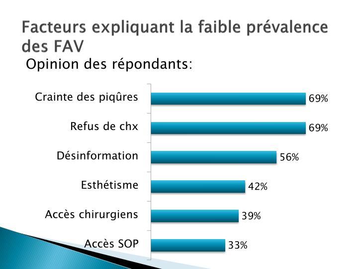 Facteurs expliquant la faible prévalence des FAV