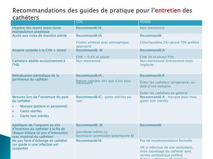 Recommandations des guides de pratique pour l'