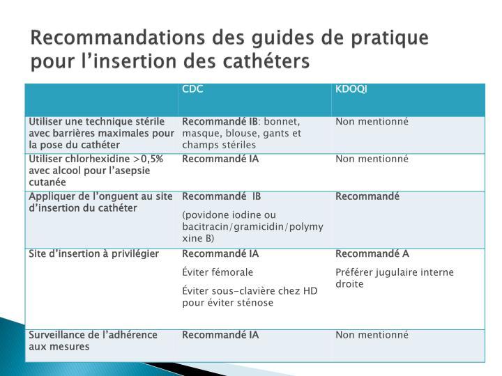 Recommandations des guides de pratique pour l'insertion des cathéters