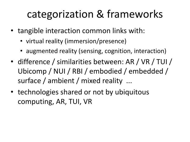categorization & frameworks