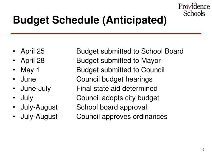 Budget Schedule (Anticipated)