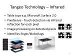 tangeo technology infrared