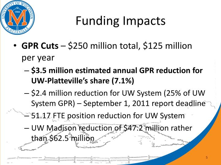 Funding Impacts