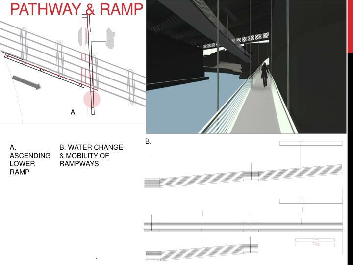 PATHWAY & RAMP