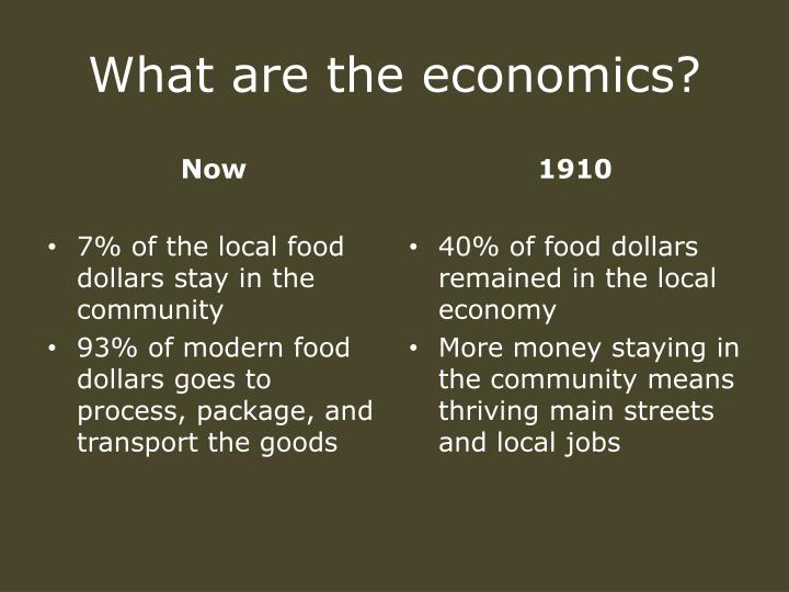 What are the economics?
