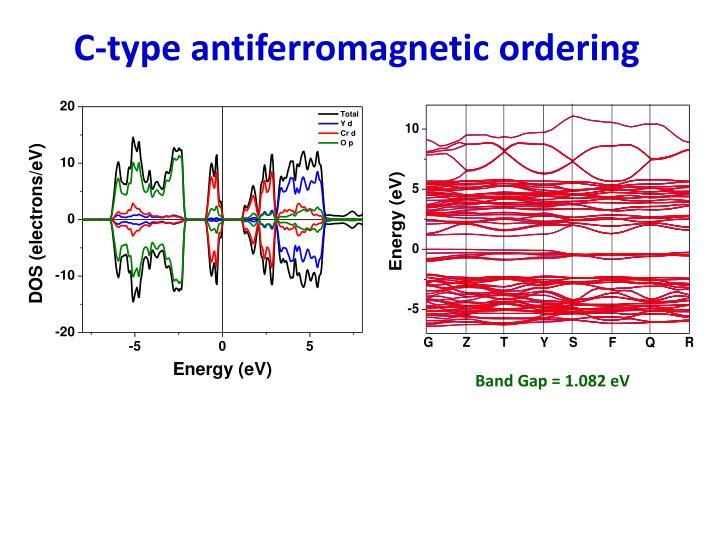 C-type antiferromagnetic ordering