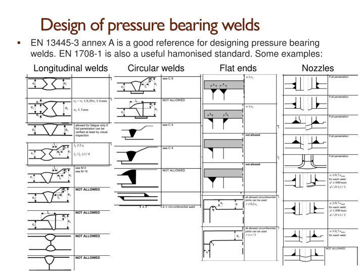 Design of pressure bearing welds