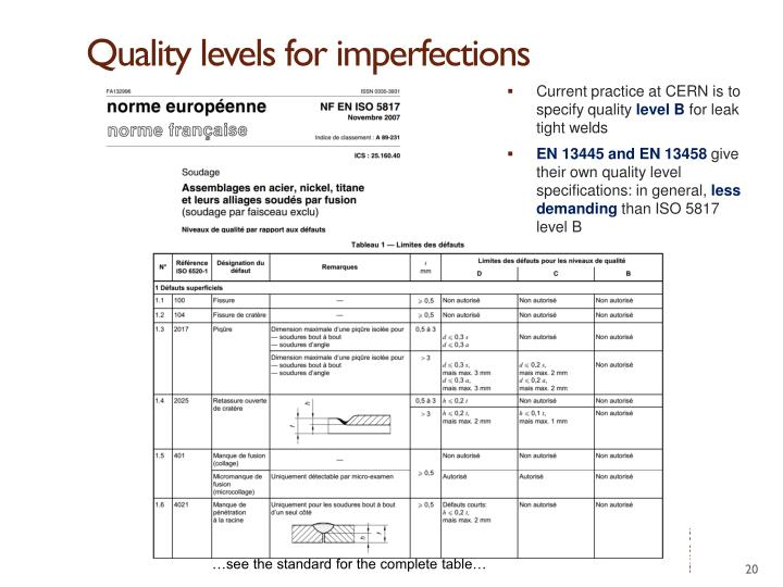 Quality levels for imperfections