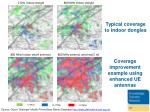 coverage improvement example using enhanced ue antennas