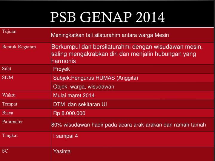 PSB GENAP 2014