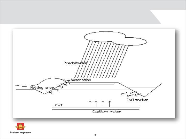 Drenering vannets betydning for b reevnen gr fter og gr fteutforming