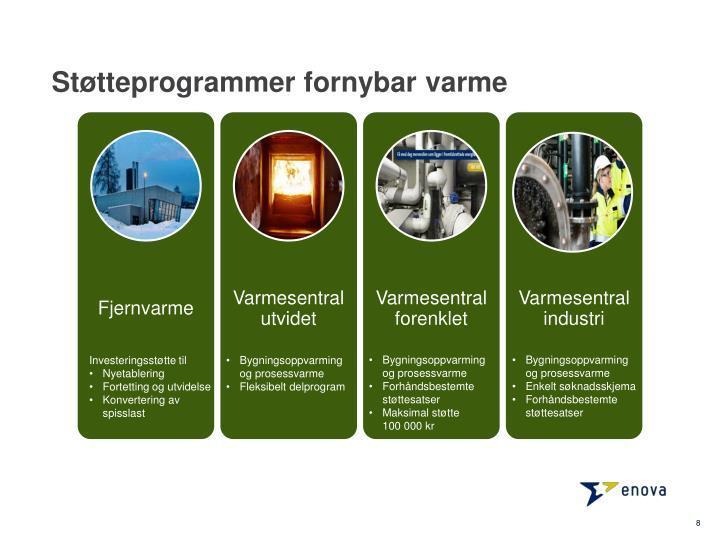 Støtteprogrammer fornybar varme