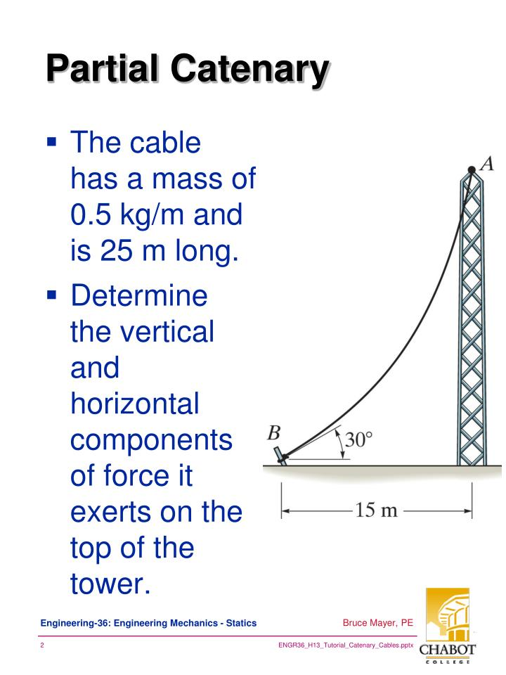 Partial catenary