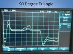 90 degree triangle
