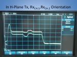 in h plane tx rx ch 1 rx ch 2 orientation