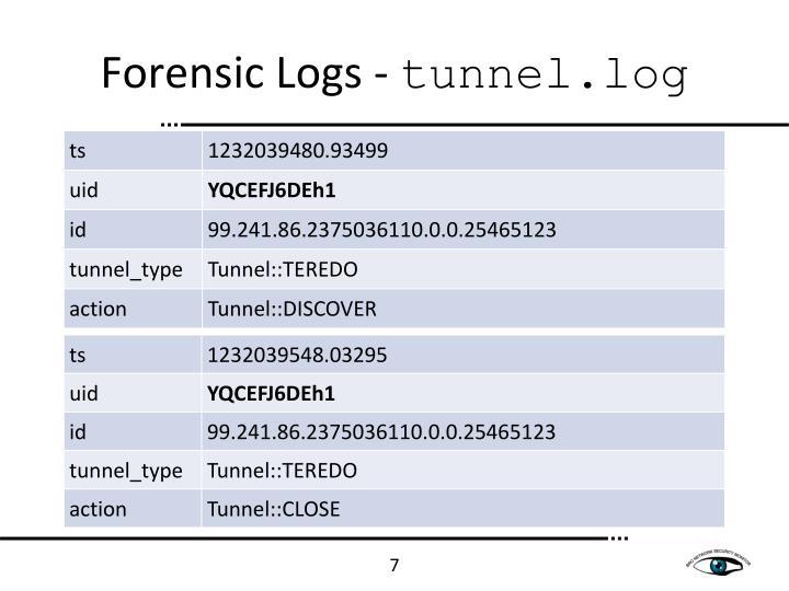 Forensic Logs -