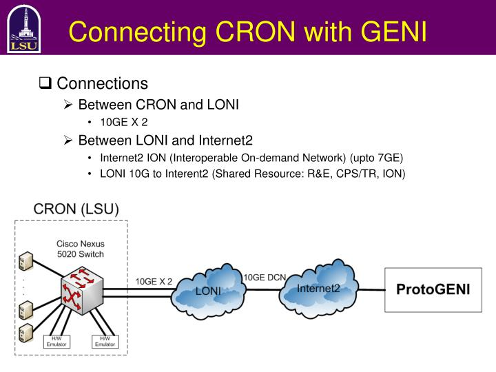 Connecting CRON with GENI