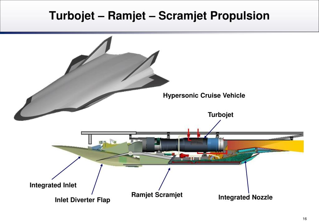 PPT - Hypersonic Flight With Rocket Power and Air Breathing