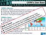cern s user base1