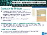 fedid for scientific collaborations