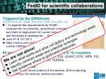 fedid for scientific collaborations1