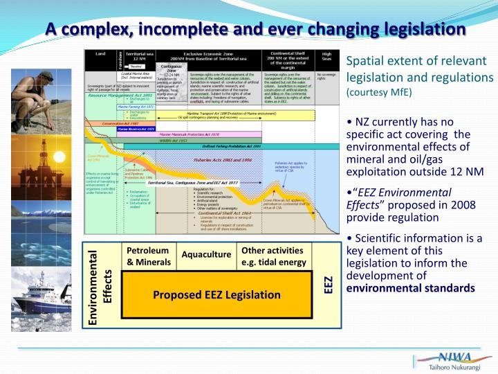 A complex incomplete and ever changing legislation