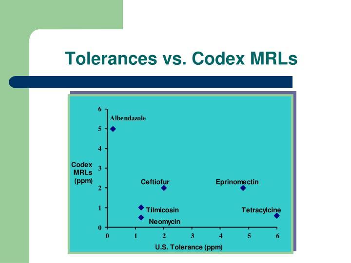 Tolerances vs. Codex MRLs