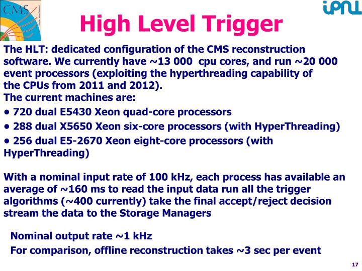 High Level Trigger