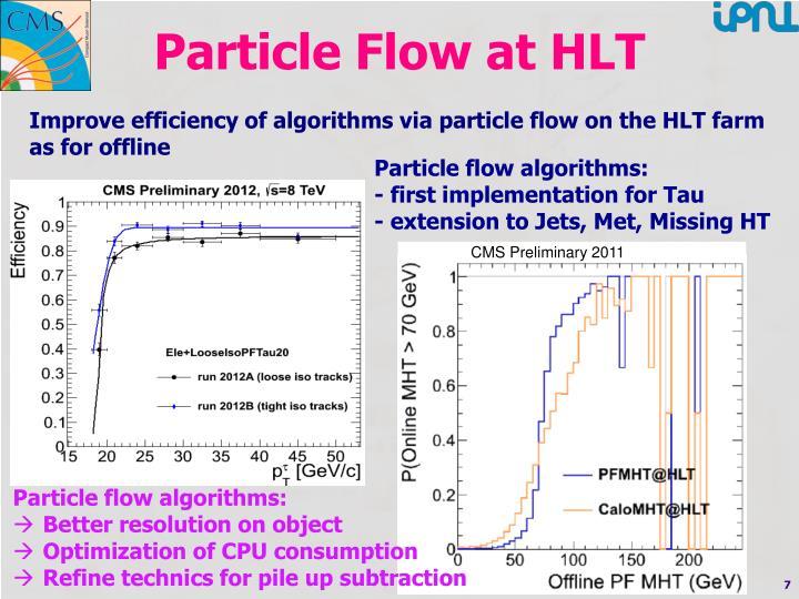 Particle Flow at HLT