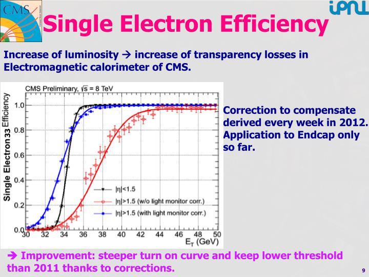 Single Electron Efficiency